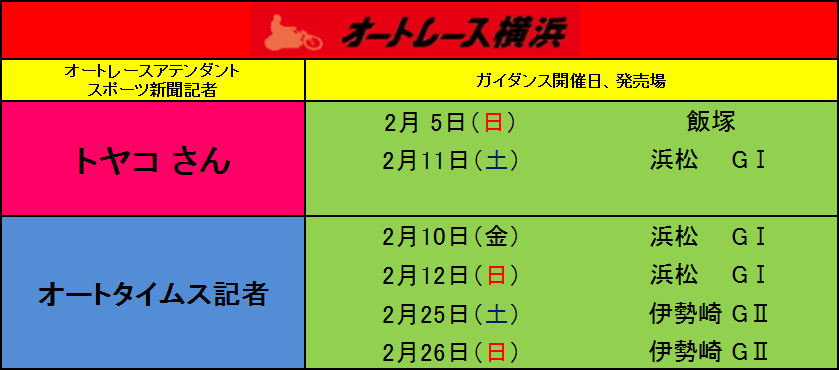 new2月オートガイダンス