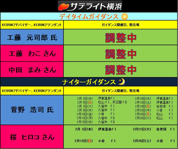 new2月競輪ガイダンス