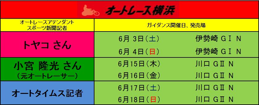 new6月オートガイダンス