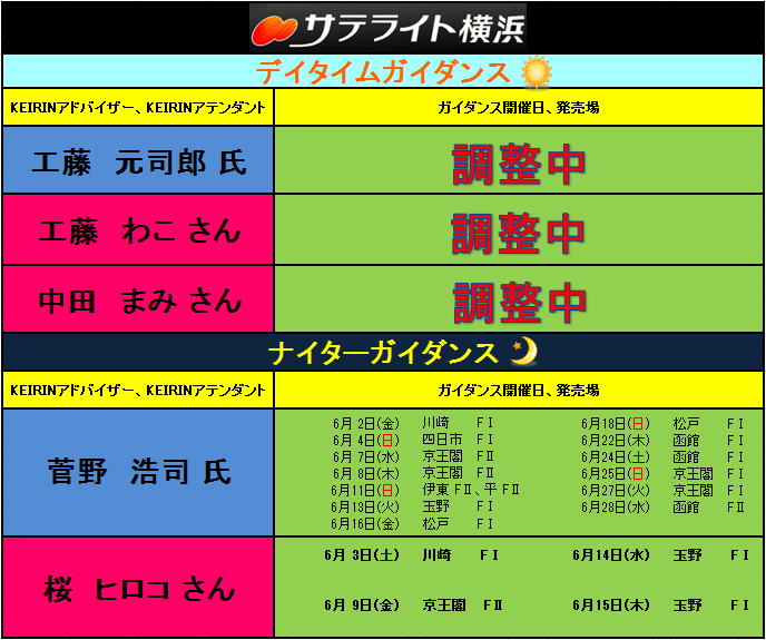 new6月競輪ガイダンス
