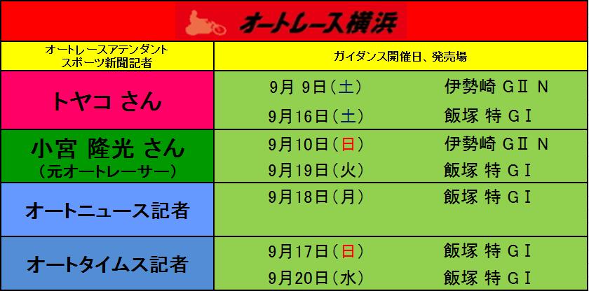 new9月オートガイダンス