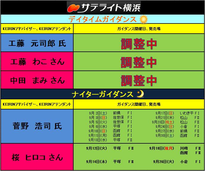 new9月競輪ガイダンス